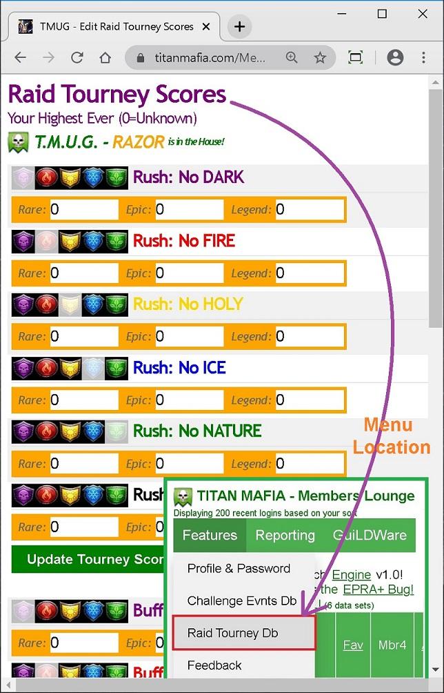 Raid Tournament Leaderboard