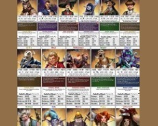 Season 4 - Voyagers of the Underwild Full Card Stats as of 2021-04-02