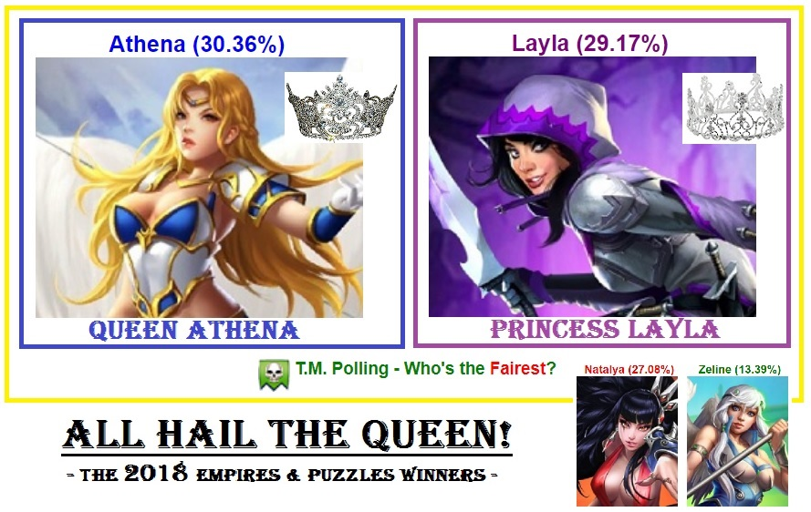 Empires & Puzzles 2018 QUEEN and PRINCESS The Fairest Polls TitanMafia