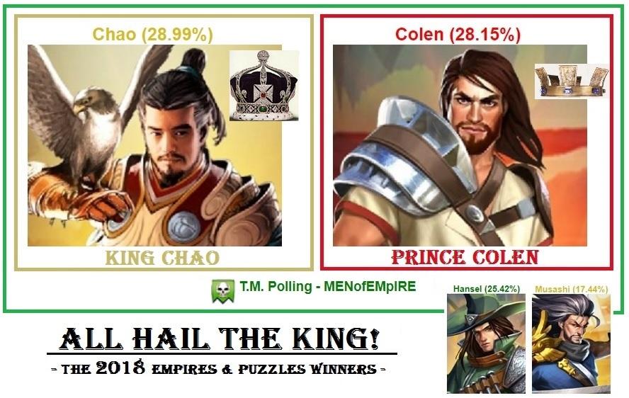 Empires & Puzzles 2018 KING and PRINCE The MENofEMpIRE Polls TitanMafia